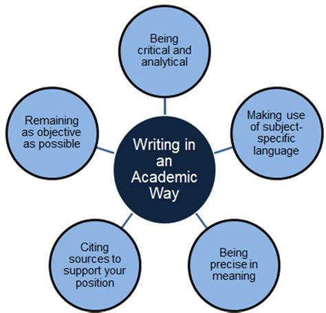 Who Can Write My Critical Analysis - Write My Paper Hub